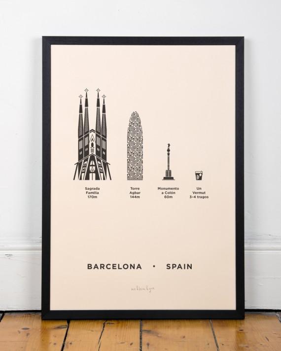 Barcelona City Poster by me&him&you | Flodeau.com