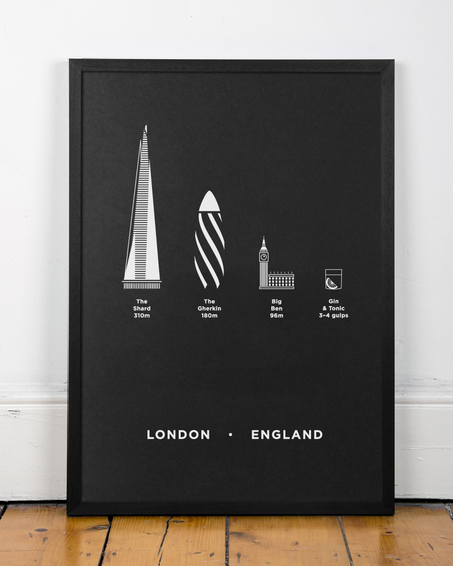 London City Poster by me&him&you | Flodeau.com
