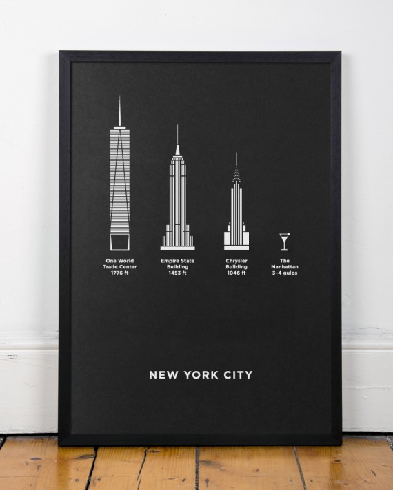 NYC City Poster by me&him&you | Flodeau.com
