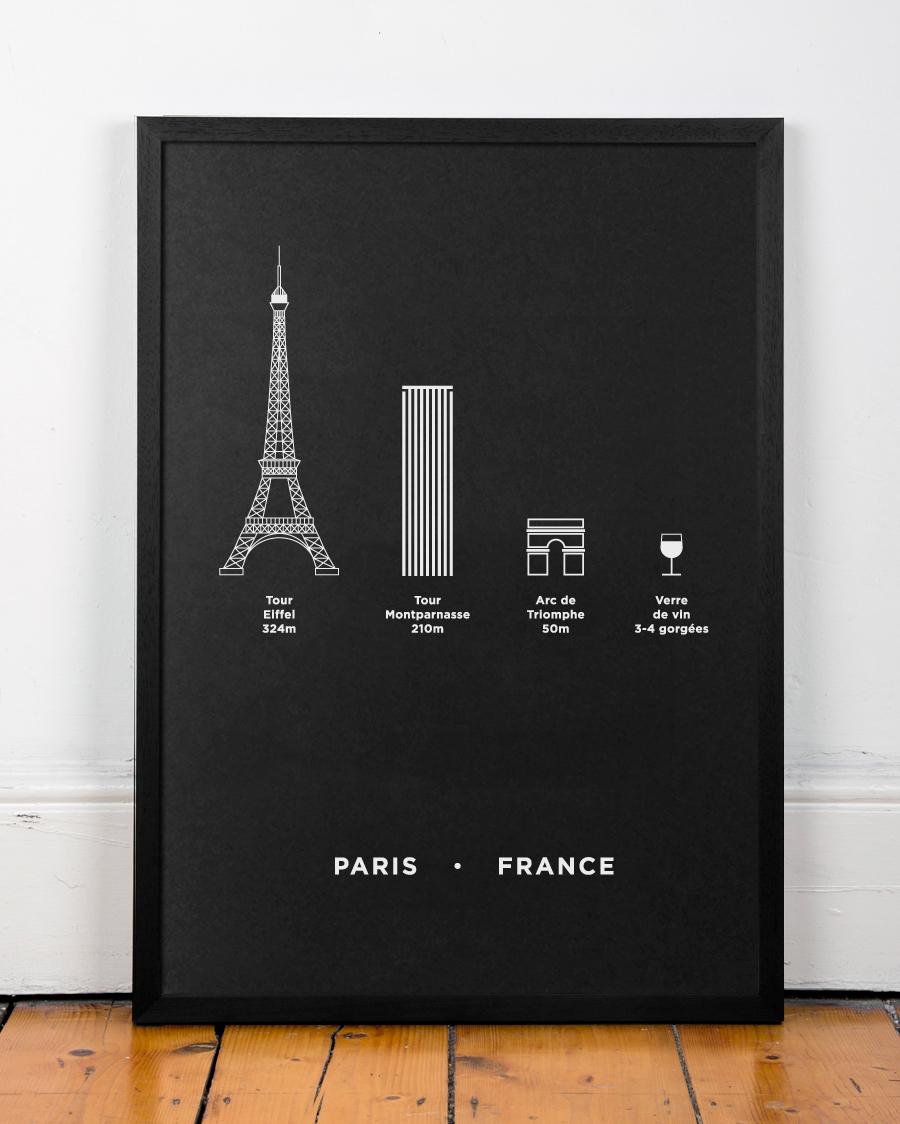 Paris City Poster by me&him&you | Flodeau.com